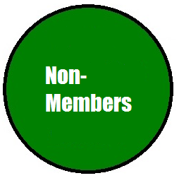 Non-members button